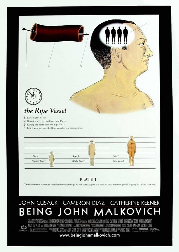 Dans la peau de John Malkovich - affiche